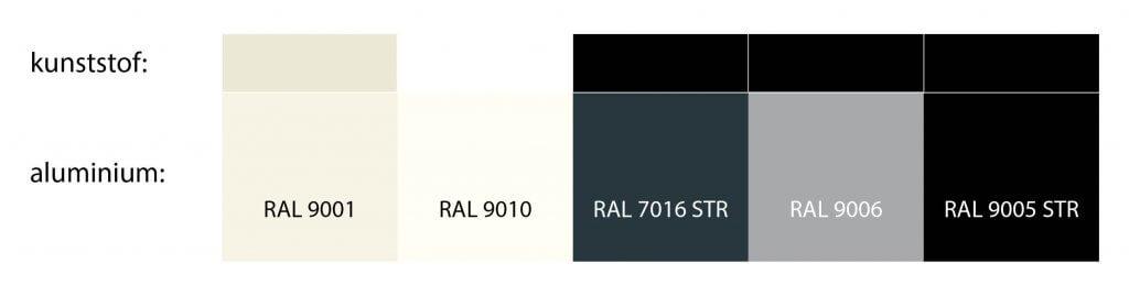 5 RAL kleuren